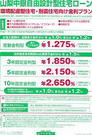中銀住宅ローン